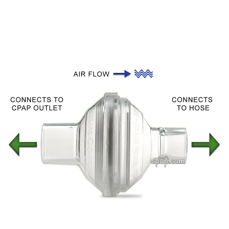 Cpap Com In Line Outlet Bacteria Filter For Cpap Bipap
